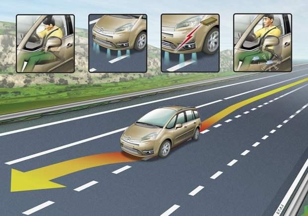 AFIL — система оповещения о непроизвольном пересечении автомобилем продольной линии дорожной разметки