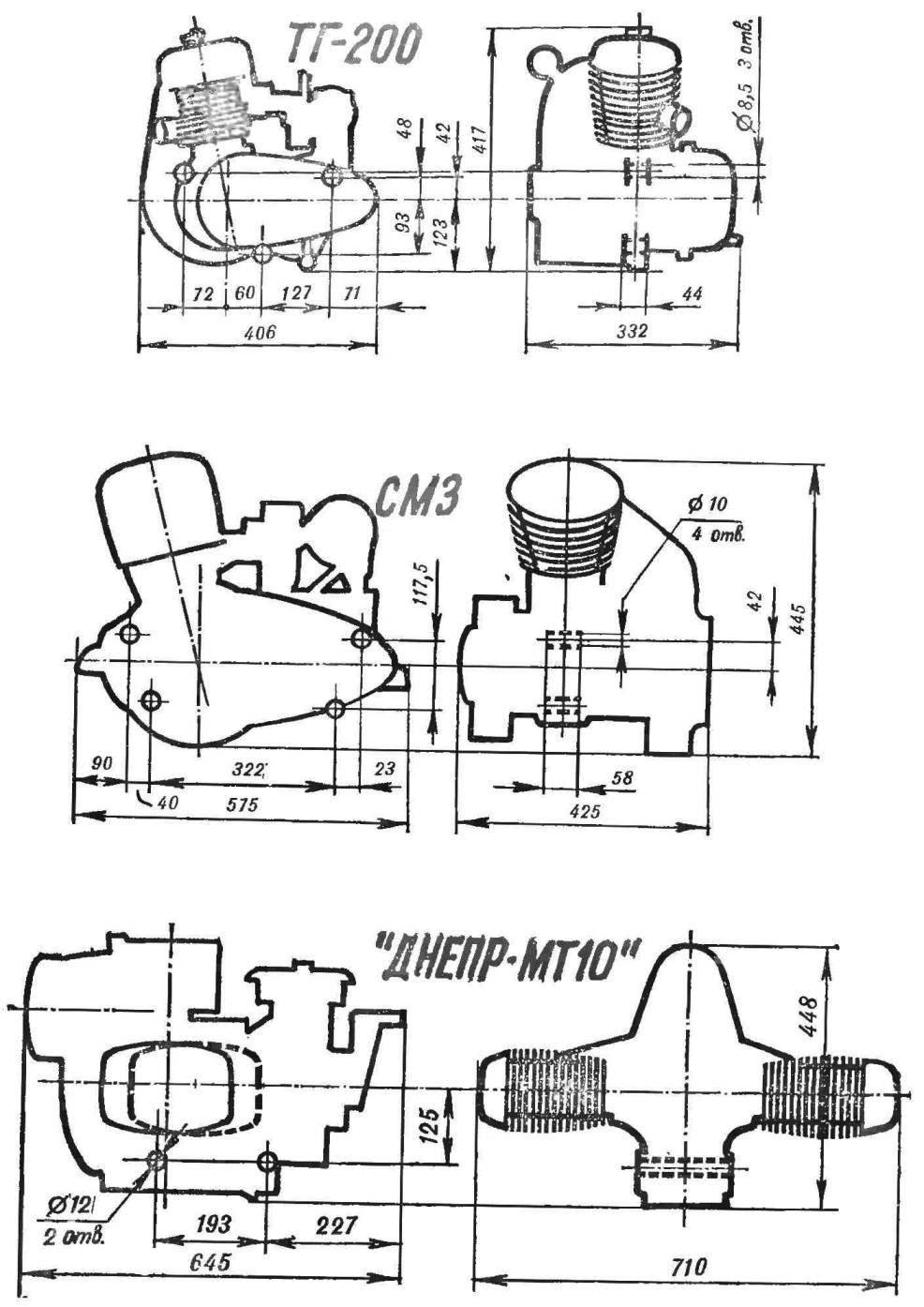 Рис. 1. Габариты и точки крепления силовых агрегатов для микроавтомобилей.