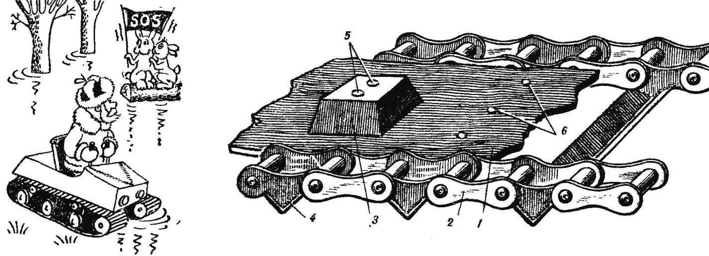 Рис. 5. Схема гусеницы