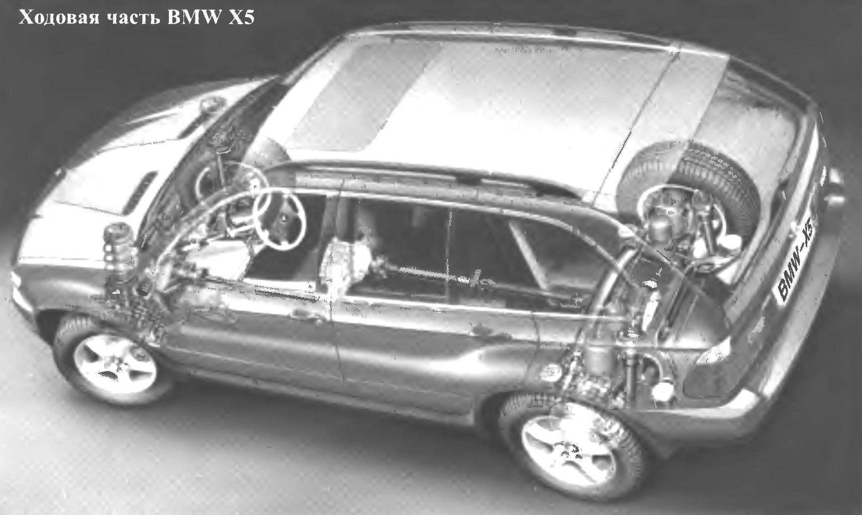 Suspension BMW X5