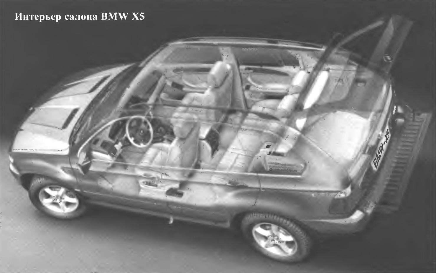 Интерьер салона BMW Х5