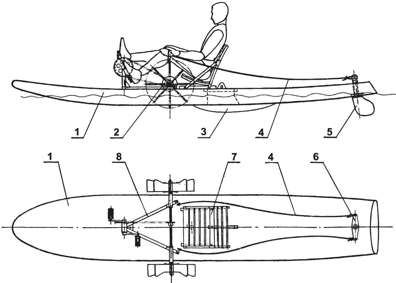 Прогулочный серфер с педальным приводом