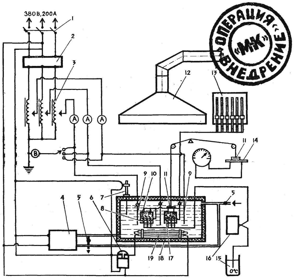 Рис. 2. Схема электрокинетической установки