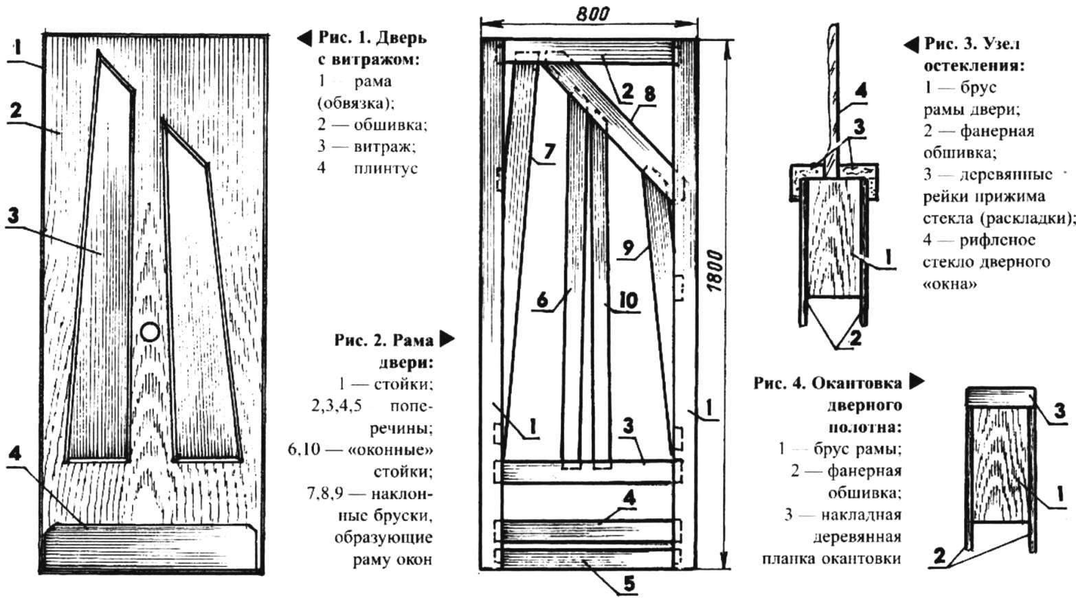 DOOR-STAINED GLASS