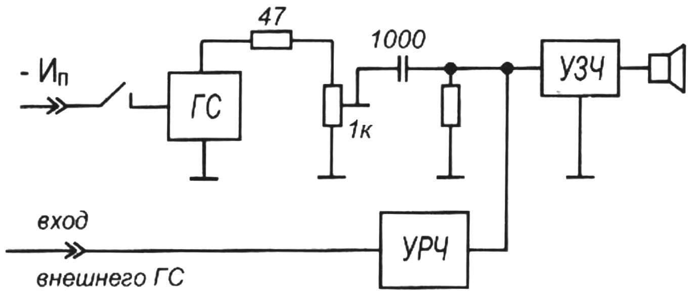 Блок-схема устройства для реализации метода нулевых биений