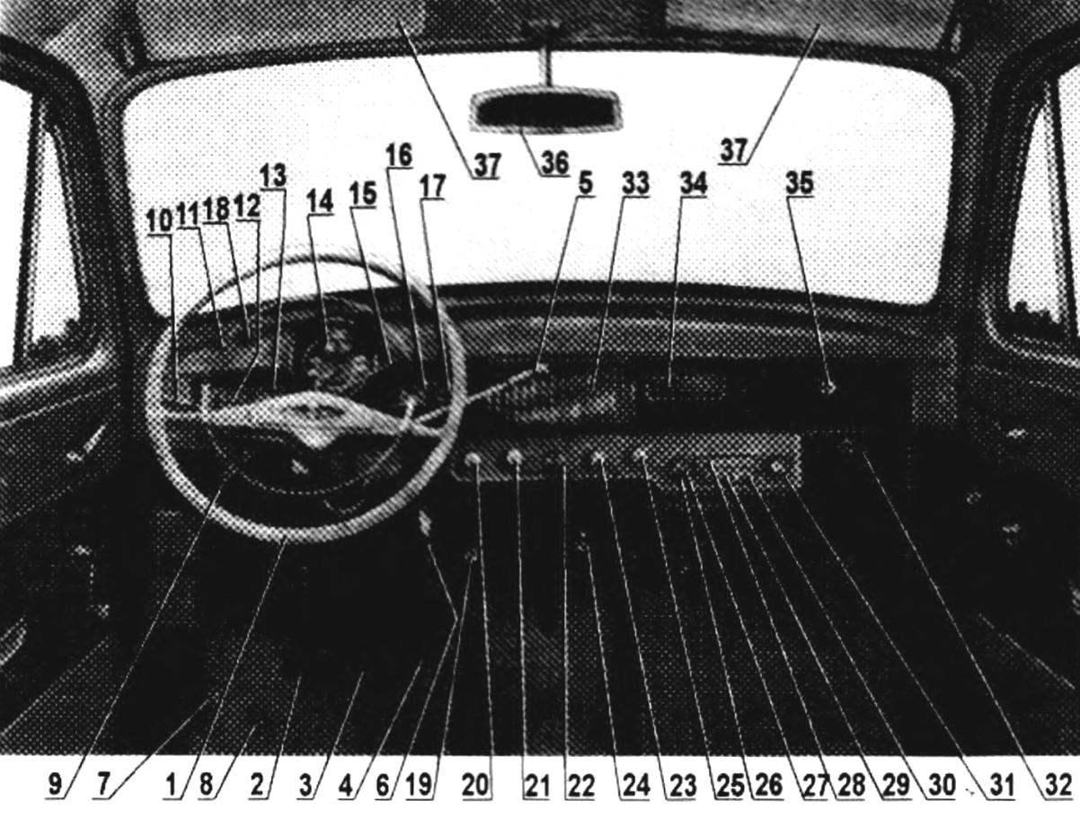 Органы управления, контрольные приборы и оборудование места водителя