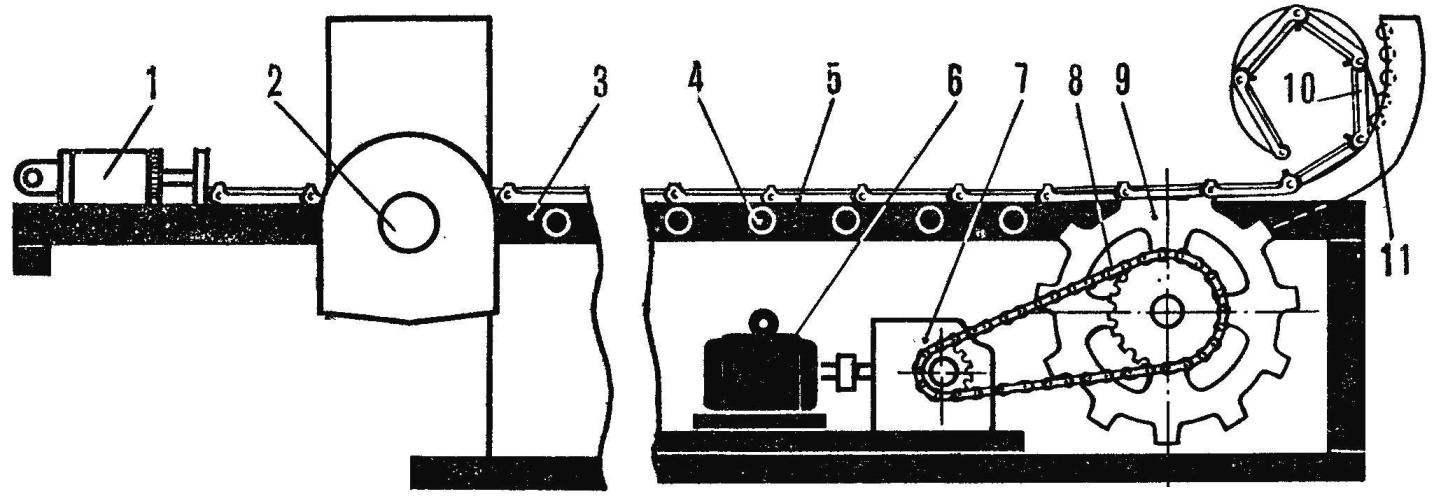 Рис. 3. Конвейер для гусеницы