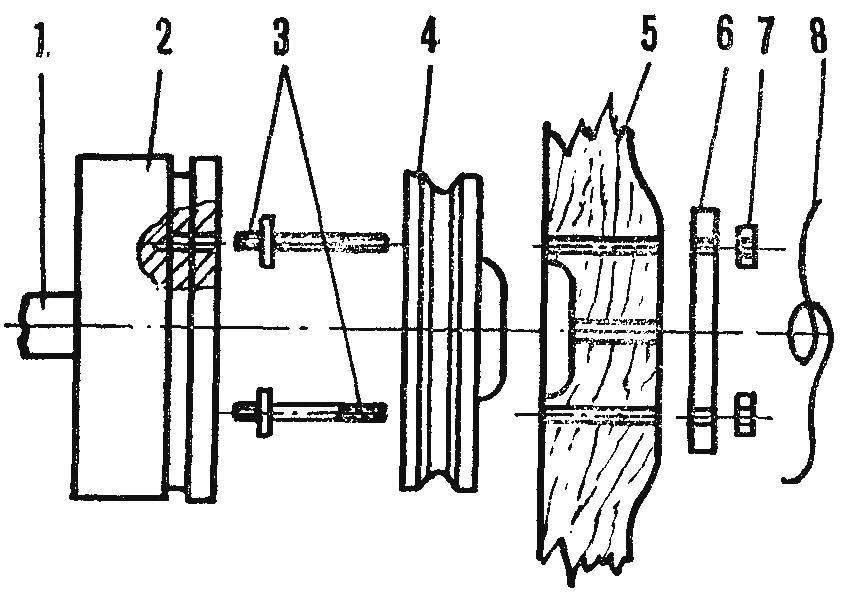 Рис. 5. Установка воздушного винта