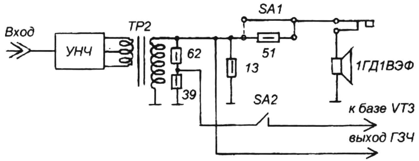 Switching diagram of the output signal GSC