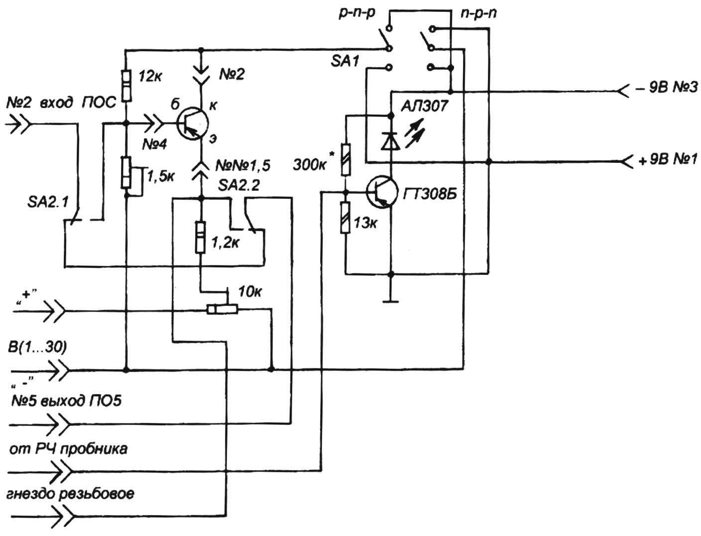 Diagram of the universal consoles