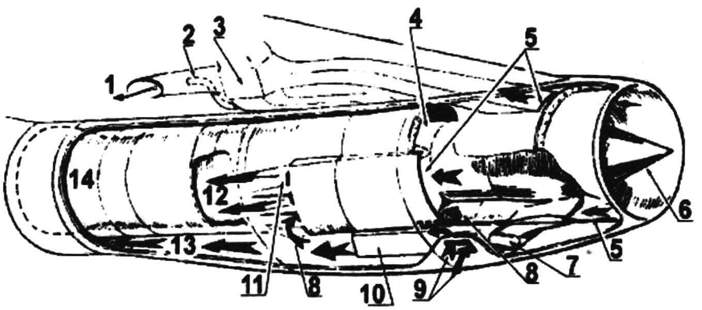 Распределение потока воздуха в мотогондоле двигателя J79-GE-5