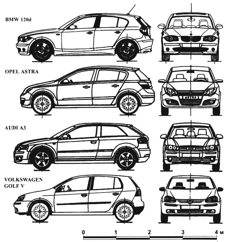 Comparative scheme of German cars Golf-class