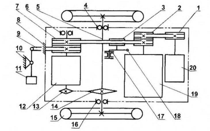 Кинематическая схема тягача