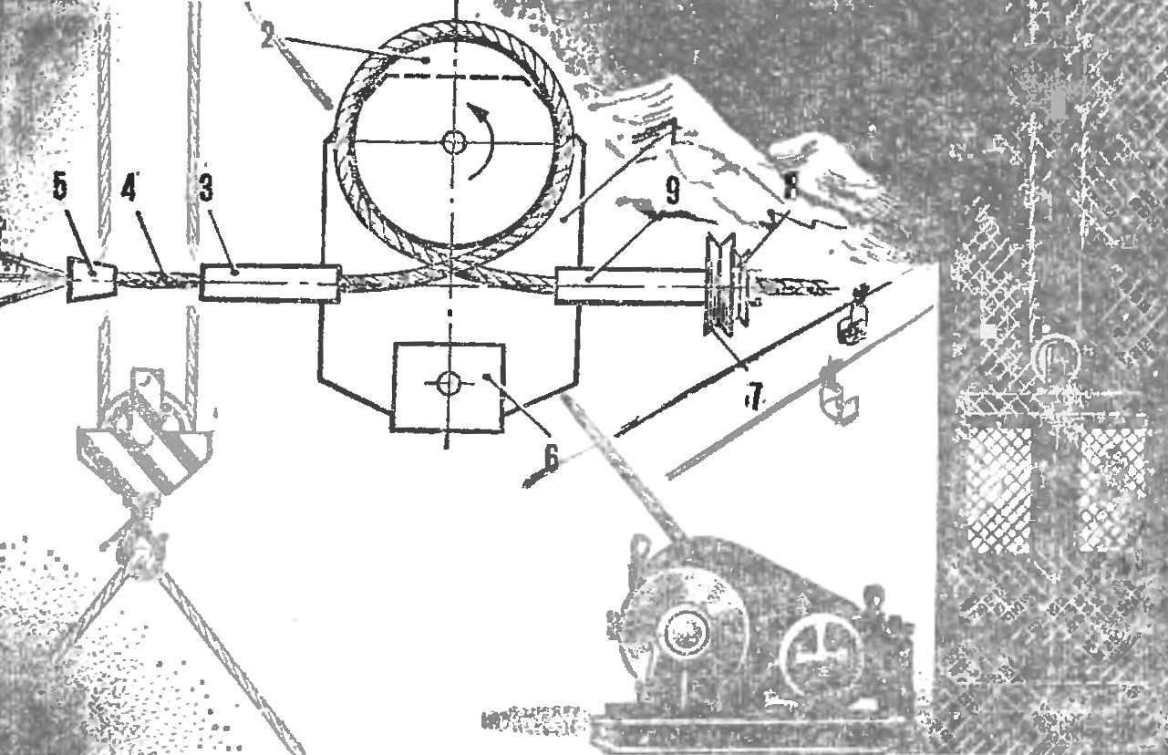 Рис. 4. Деформатор, «исправляющий» канаты