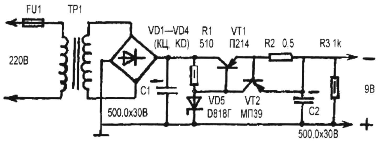 Fig.1 power supply Unit of the measuring complex