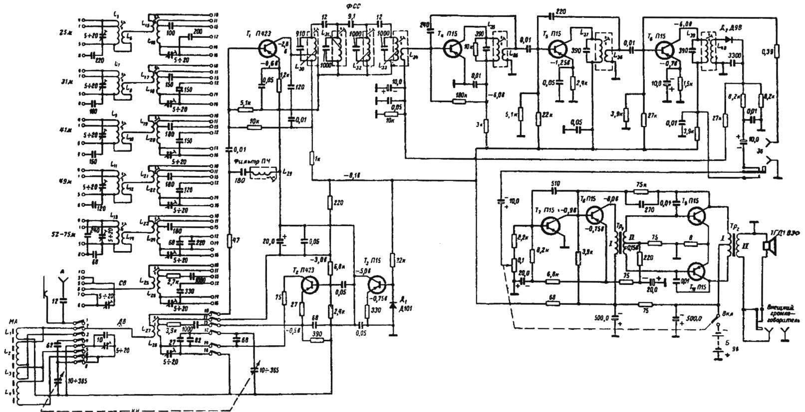 Рис. 2. Принципиальная схема приемника «Спидола» (изображение по старому ГОСТу)