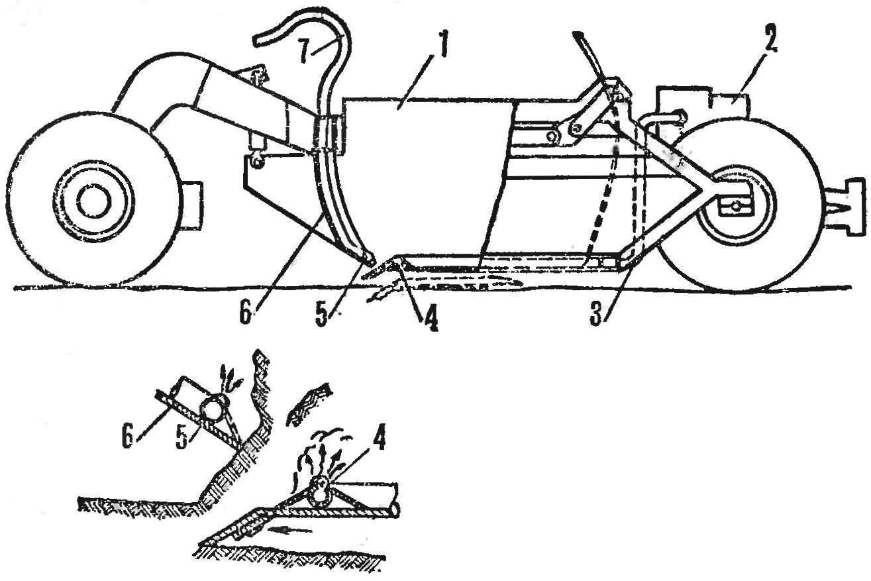 Рис. 1. Скрепер с газодинамическим воздействием на грунт