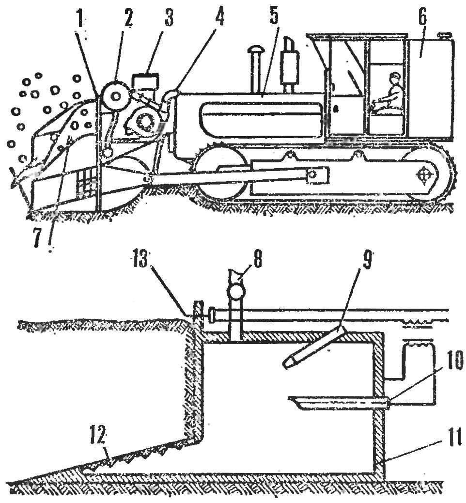 Рис. 3. Бульдозер, оборудованный взрывным устройством (внизу — в разрезе)