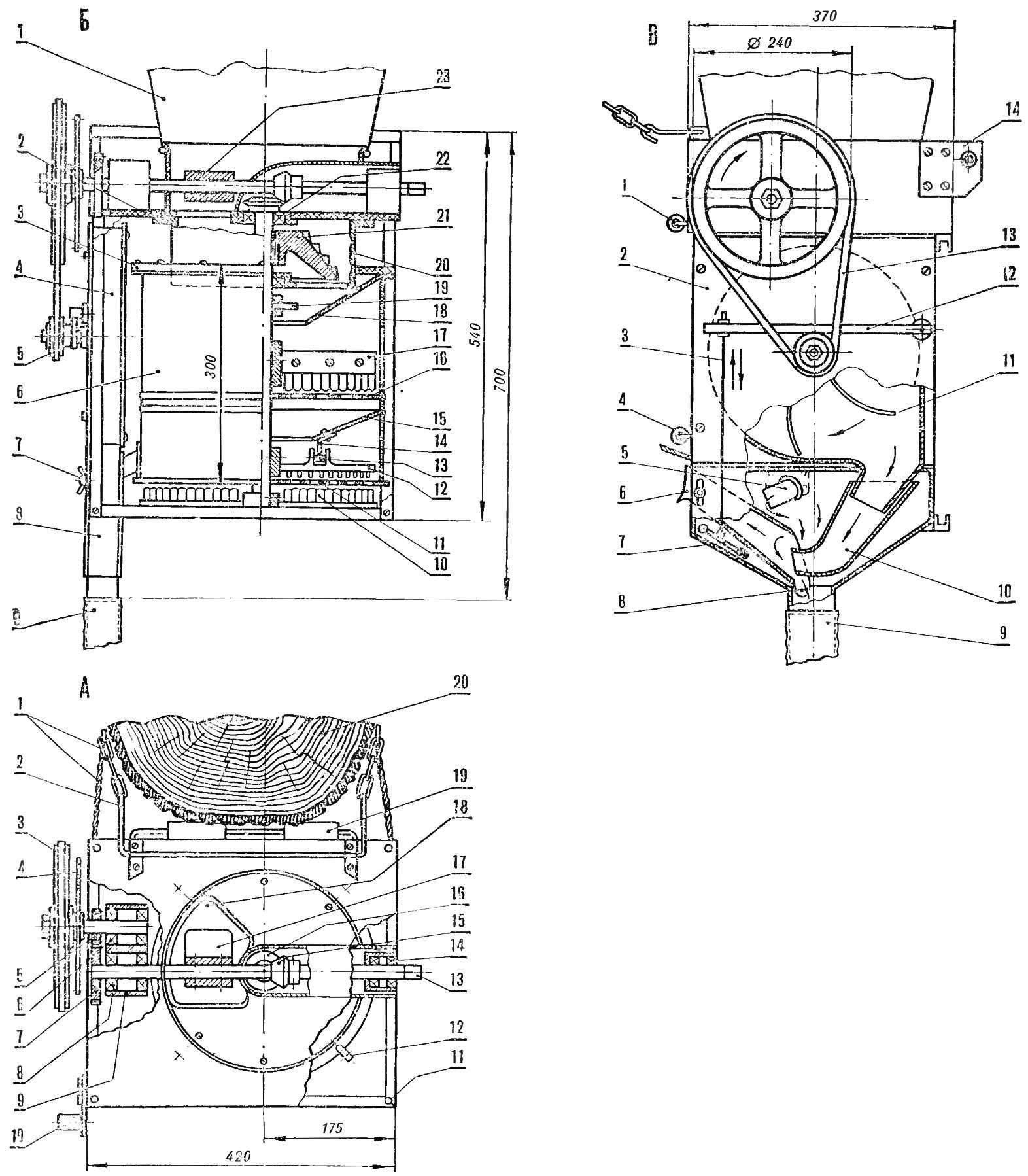 Схема устройства машинки
