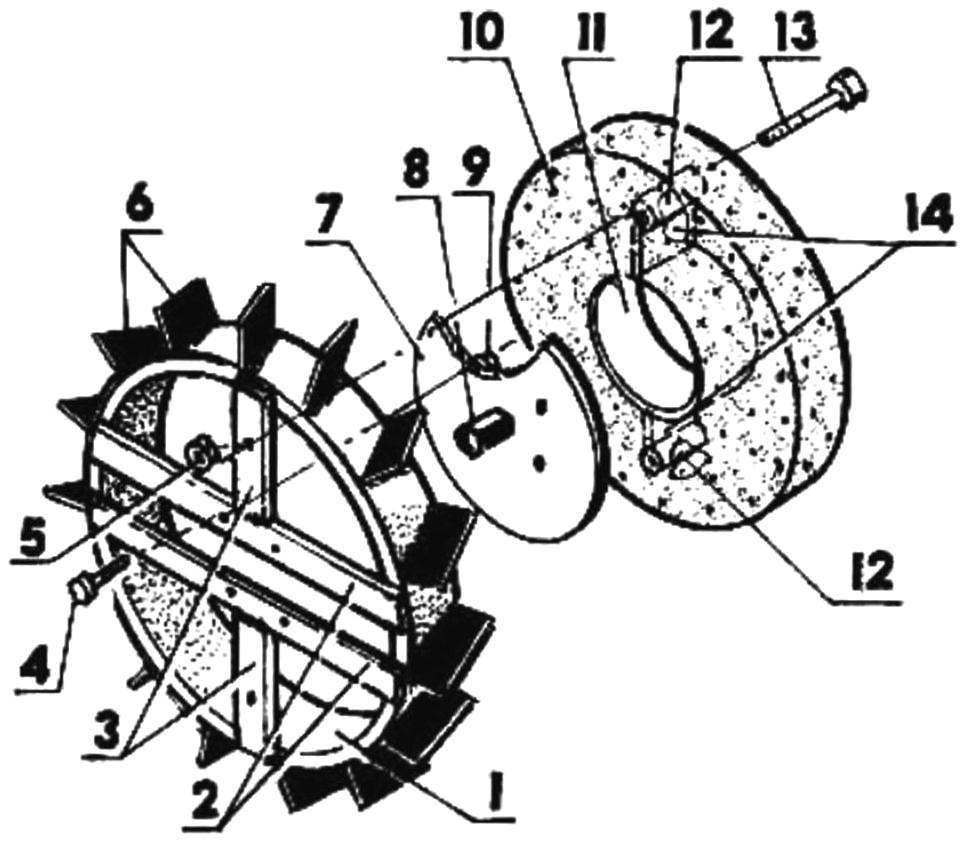«Бетонное» колесо