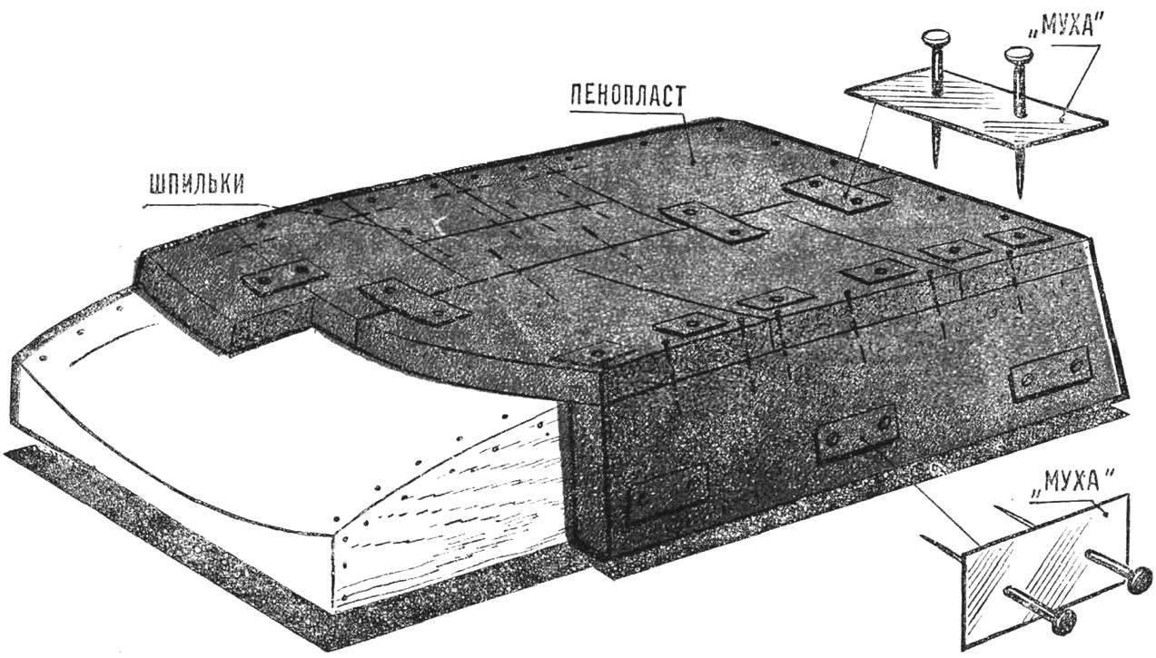 Рис. 4. Технология склейки корпуса на «болване».