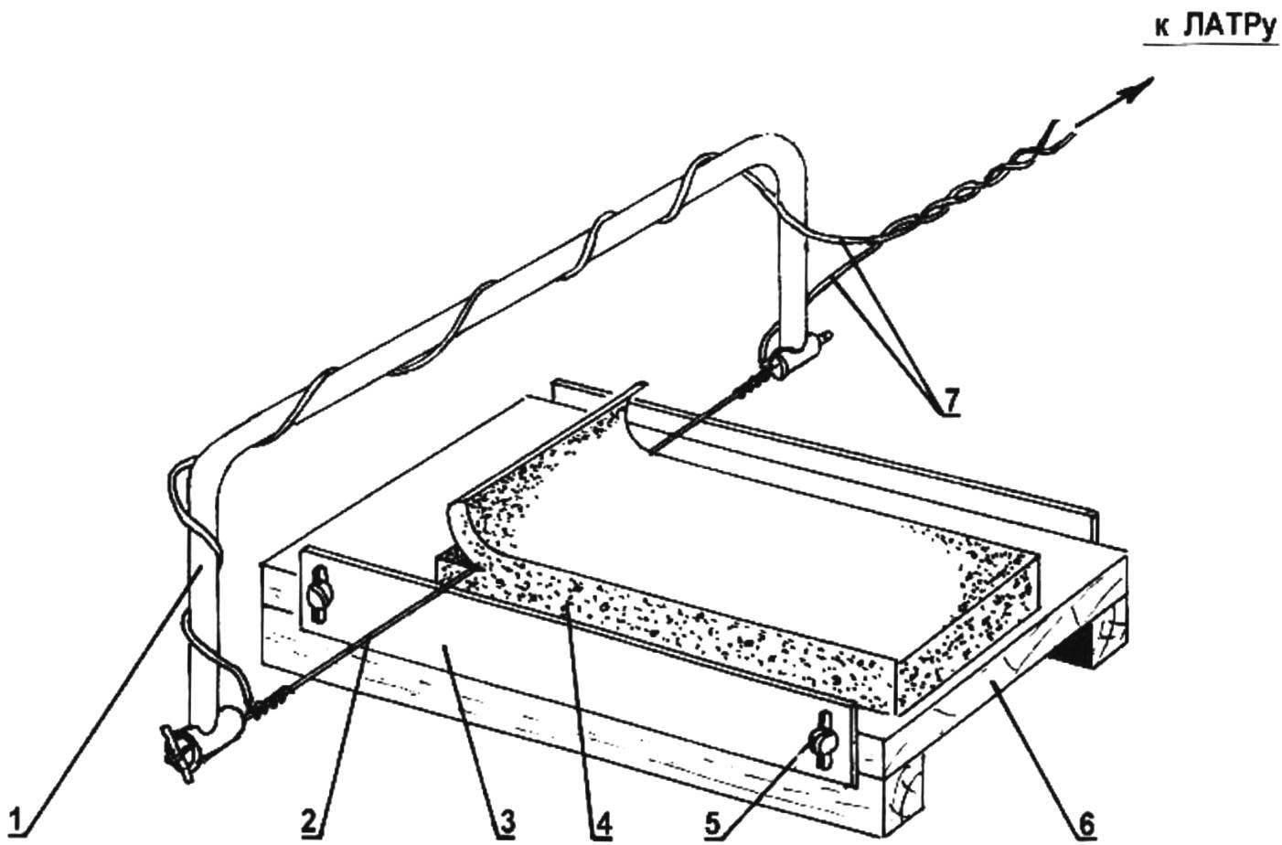 Изготовление плоских пластин-заготовок из пенопласта