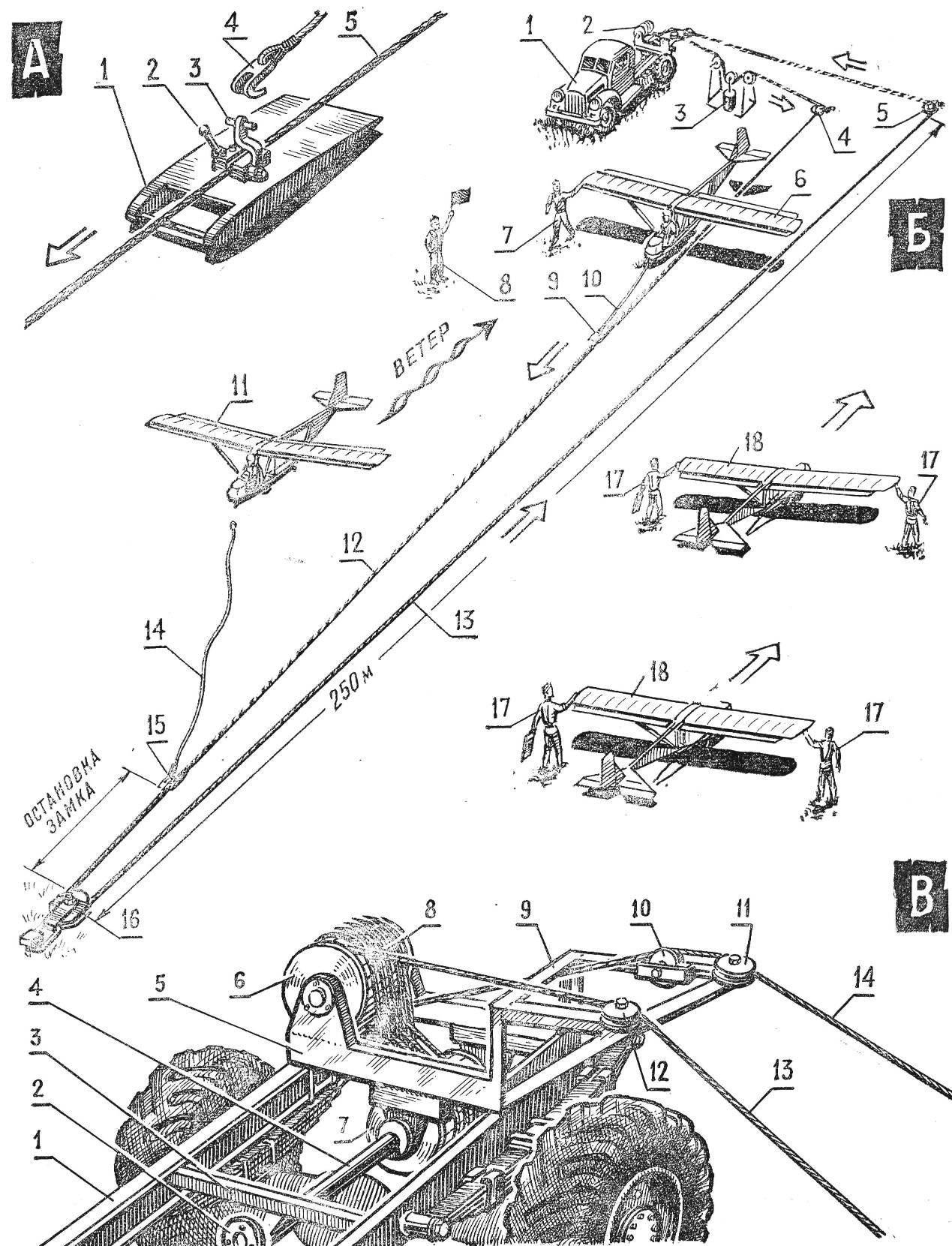 Рис. 1. Общее расположение лебедки для запуска планеров на старте и ее детали