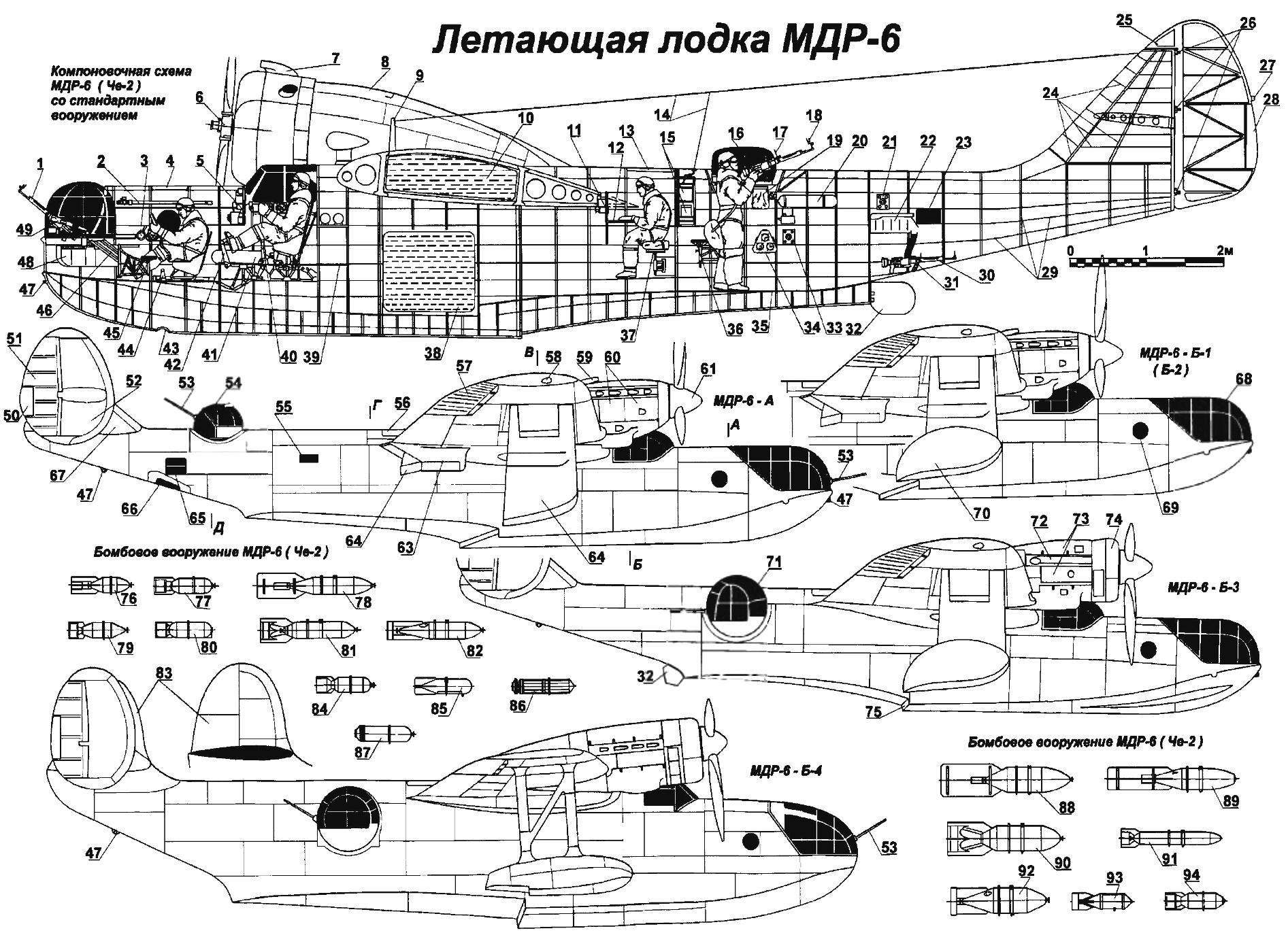 Дальний морской разведчик МДР-6
