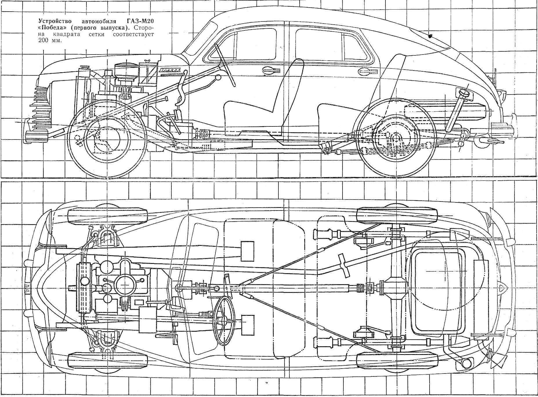 Устройство автомобиля ГАЗ-М20 «Победа» (первого выпуска). Сторона квадрата сетки соответствует 200 мм.
