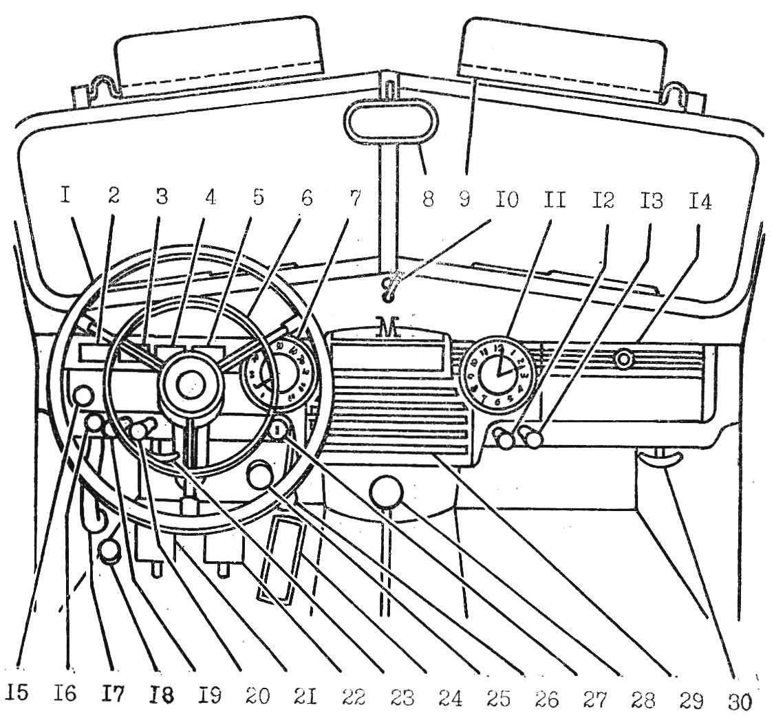 Органы управления и приборы автомобиля ГАЗ-М20 «Победа» (первого выпуска)