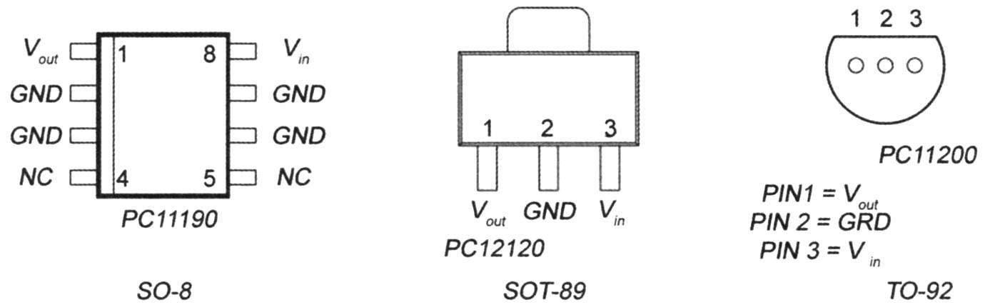 Рис. 3. Цоколёвка микросхемы L78L33ABZ-AP