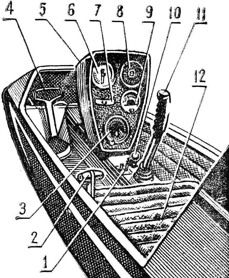 Рис. 3. Оборудование кабины