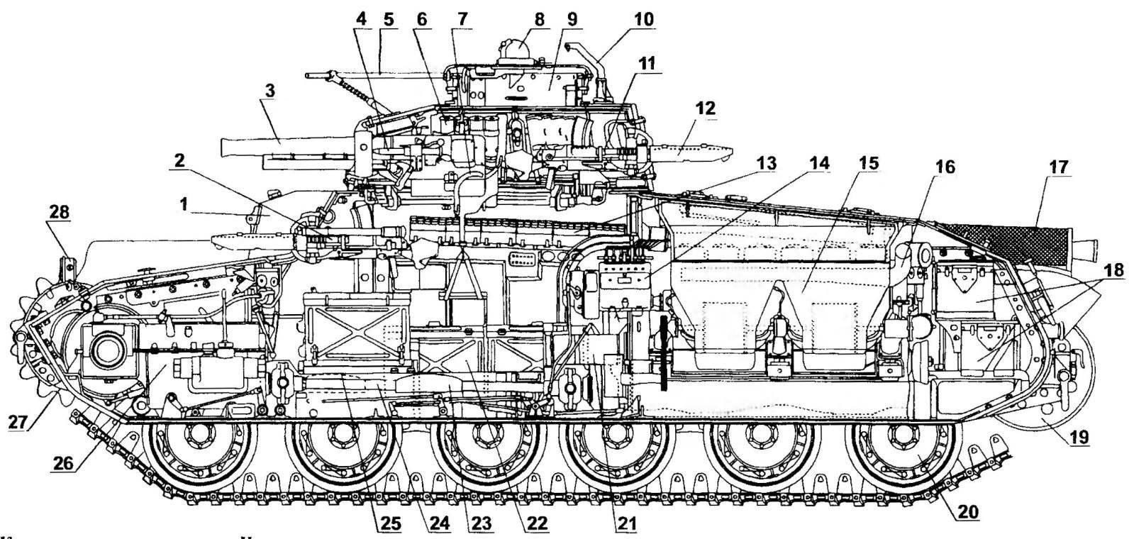 Компоновка среднего танка «Чи-ха»