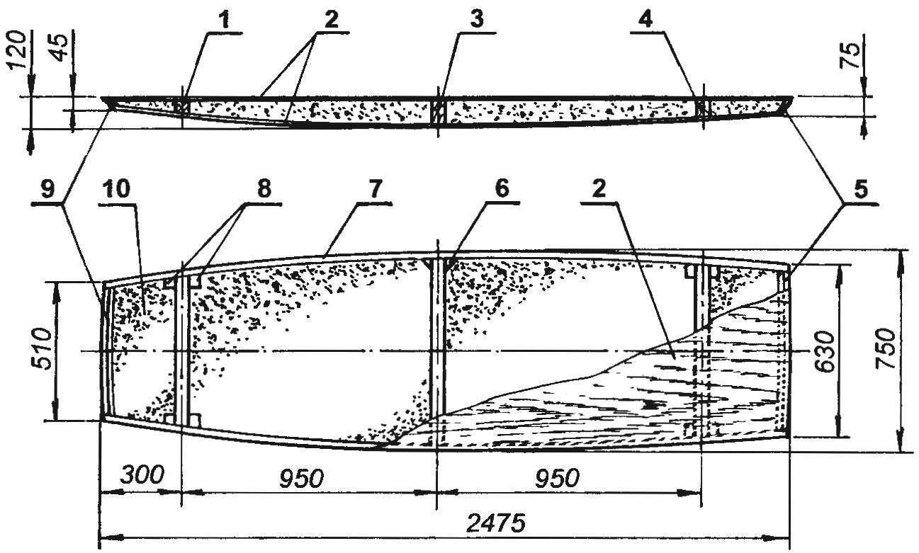 Силовая панель кабины