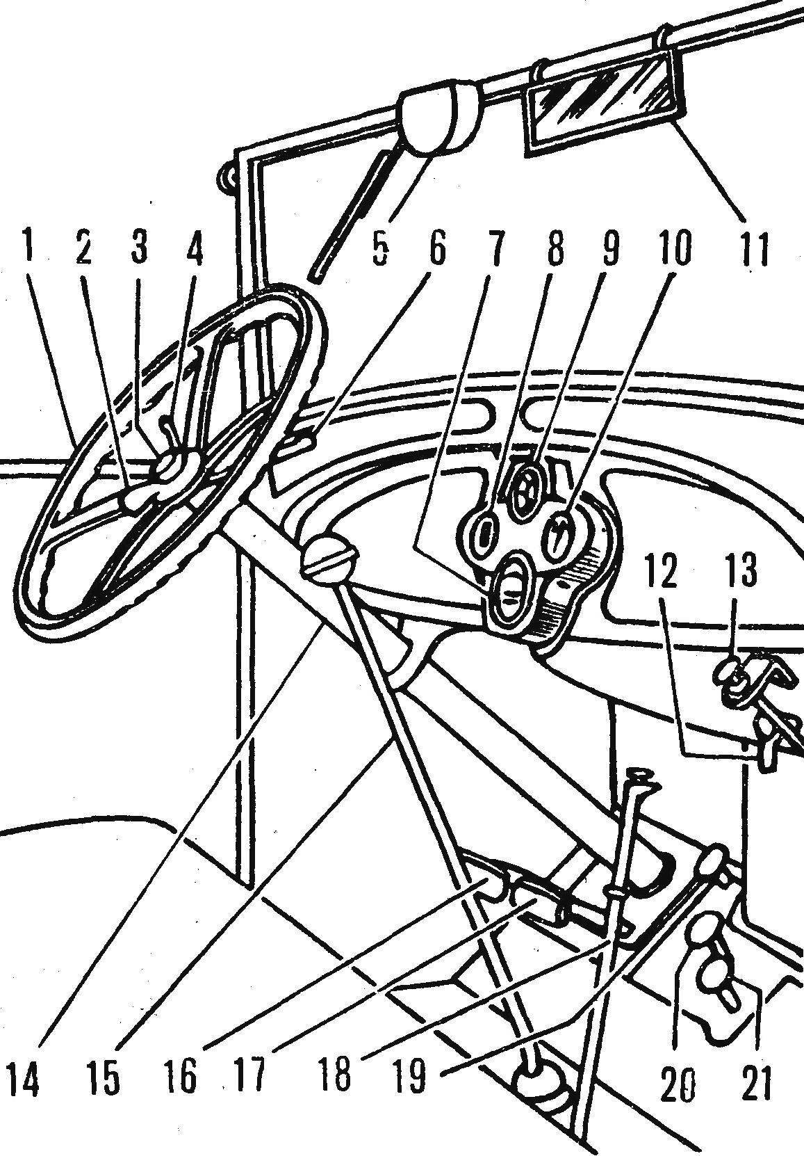 Fig. 2. Controls and instruments