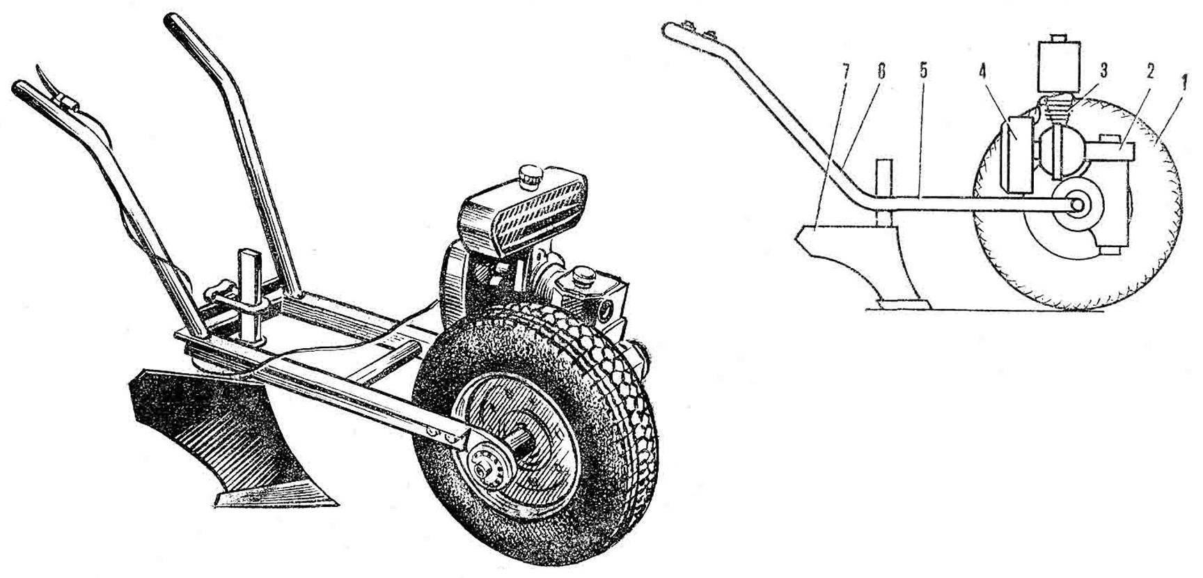 Мотоплуг: внешний вид (слева) и схема