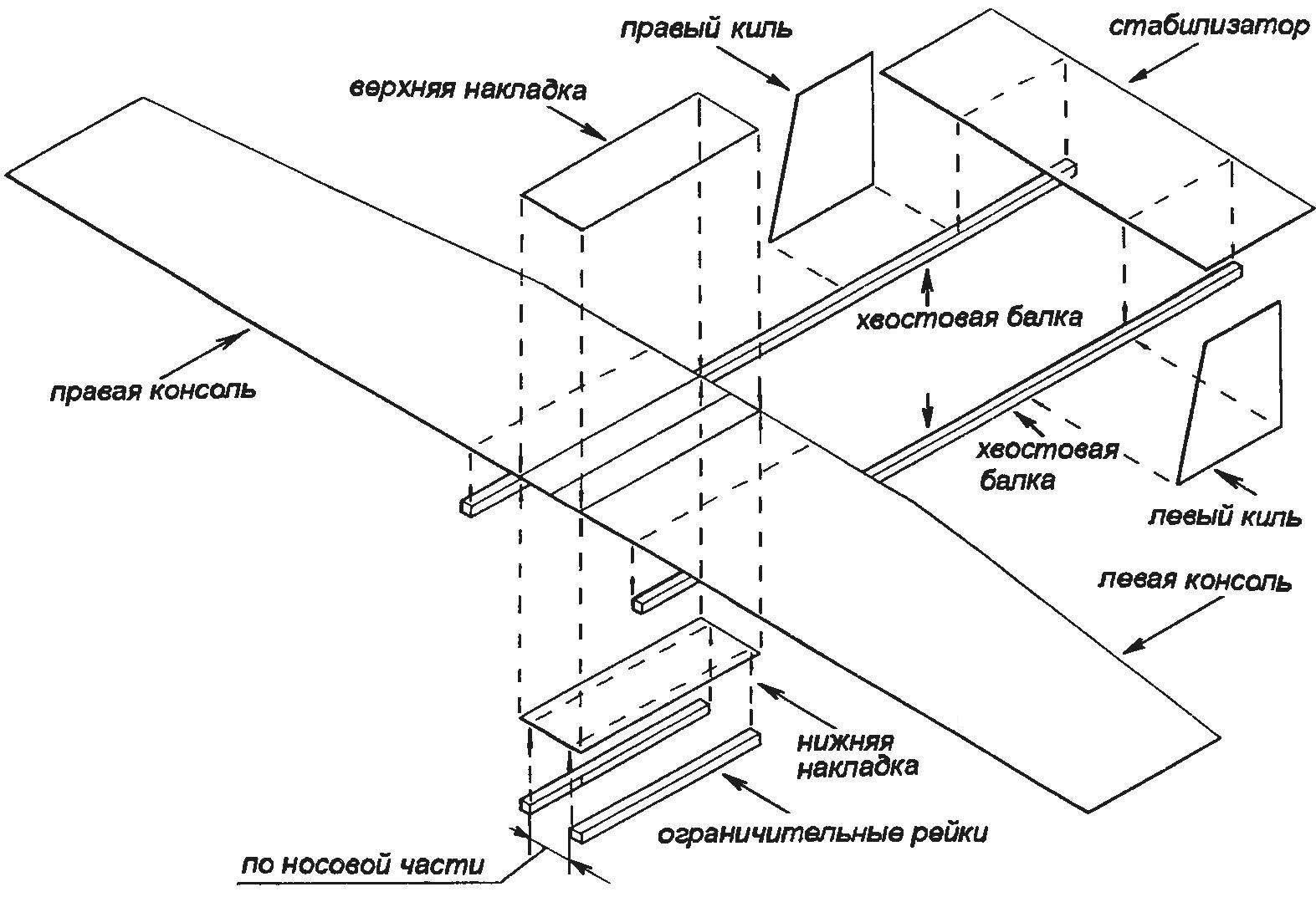 Схема сборки модели метательного планера «Юниор»