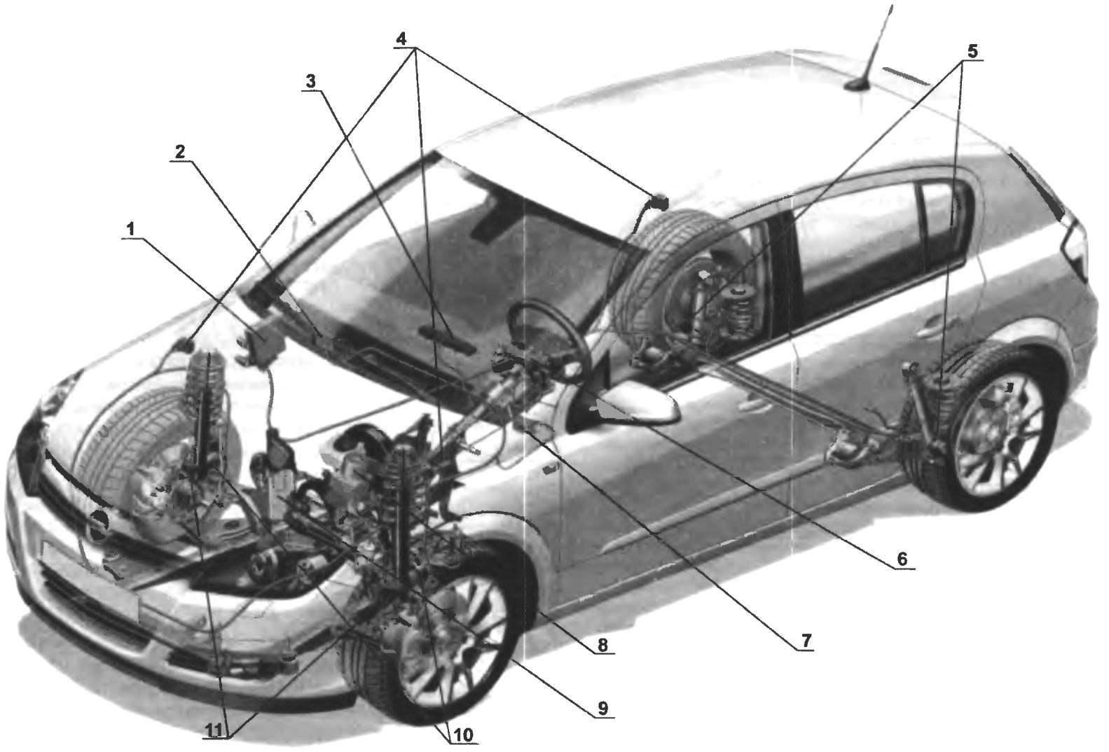 Система адаптивного шасси автомобиля OPEL ASTRA