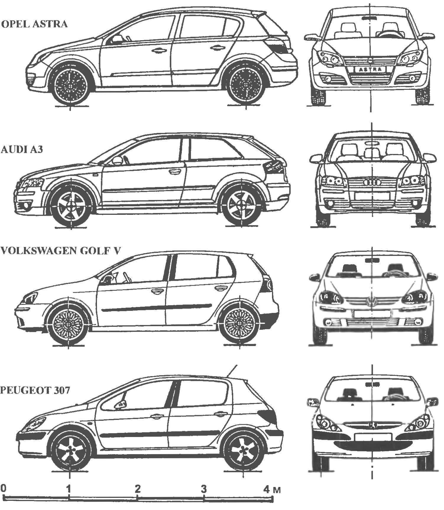 Сравнительная схема современных автомобилей гольф-класса