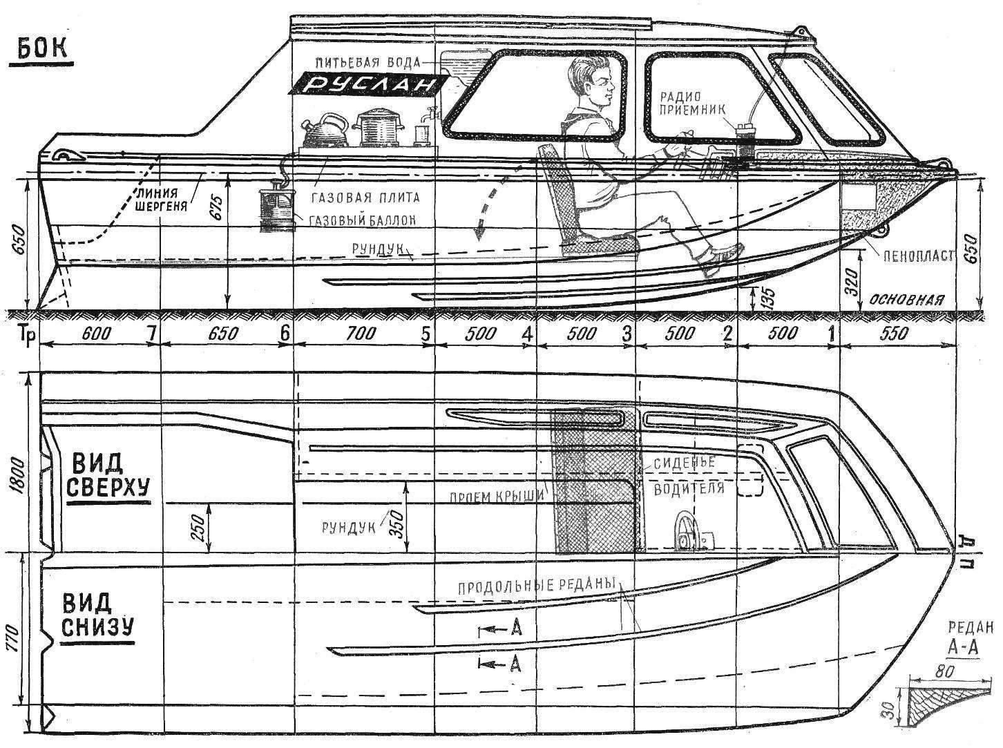 Рис. 4. Каютный катер «Руслан» — проекции «бок» и «полуширота» (вид сбоку, снизу и сверху).