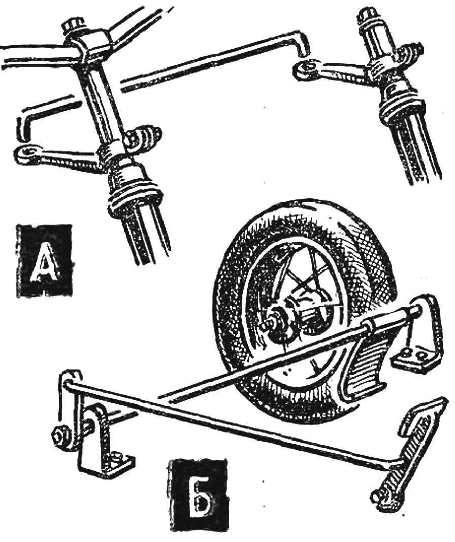 Рис. 3. А — поперечная тяга рулевого механизма; Б — схема устройства тормоза.