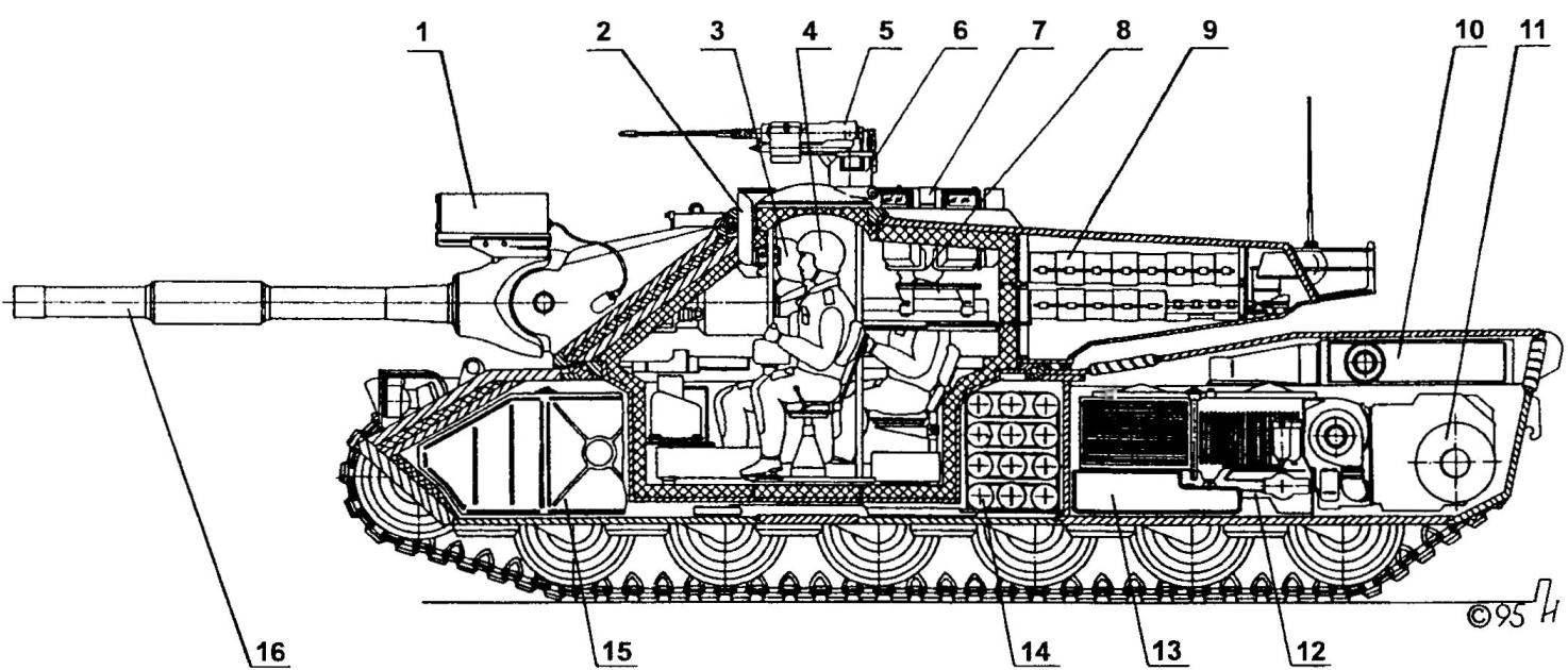 Продольный разрез танка ХМ-803 (упрощенный американский вариант МВТ-70)
