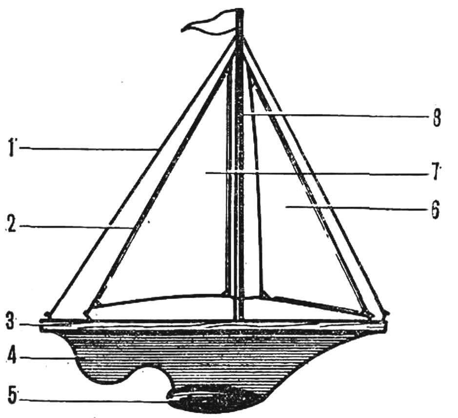 THE FIRST BOAT