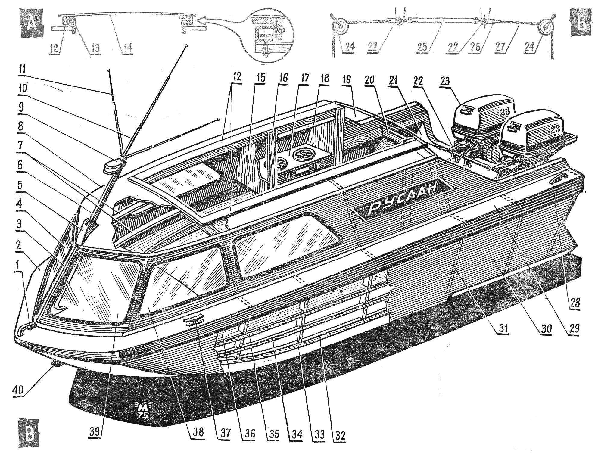 Рис. 2. Каютный катер «Руслан»