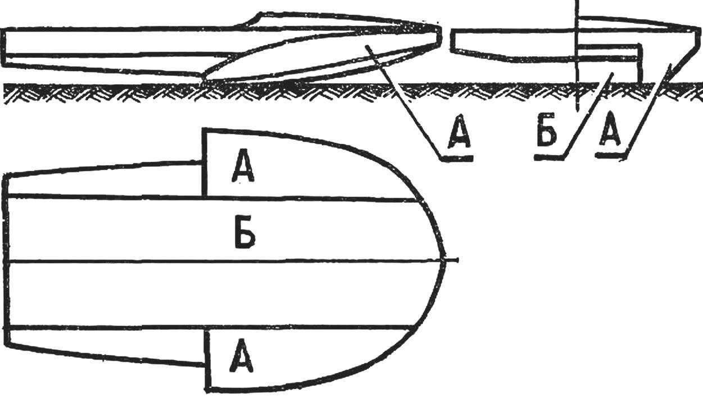 Рис. 6. Корпус глиссера «трехточечного» типа