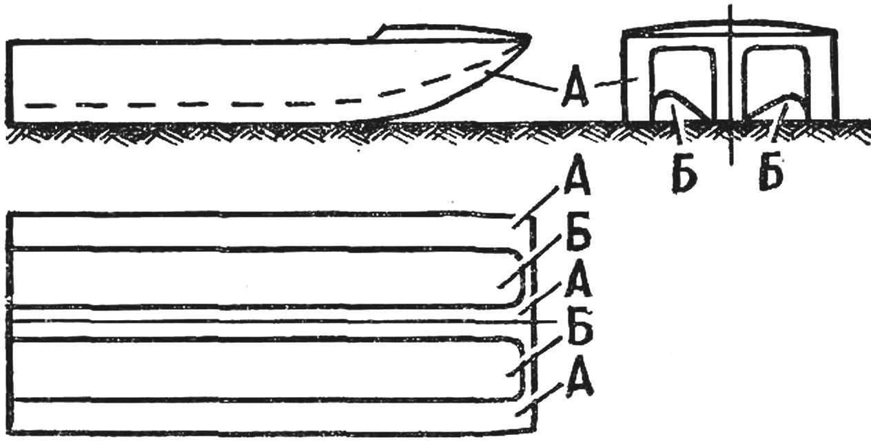 Рис. 8. Одна из разновидностей тримарана — популярный в настоящее время катер конструктора Уффа Фокса