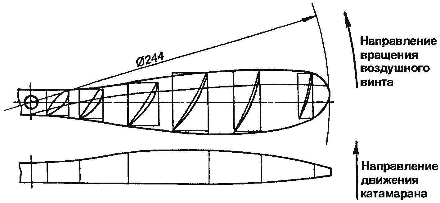 The theoretical drawing of the propeller