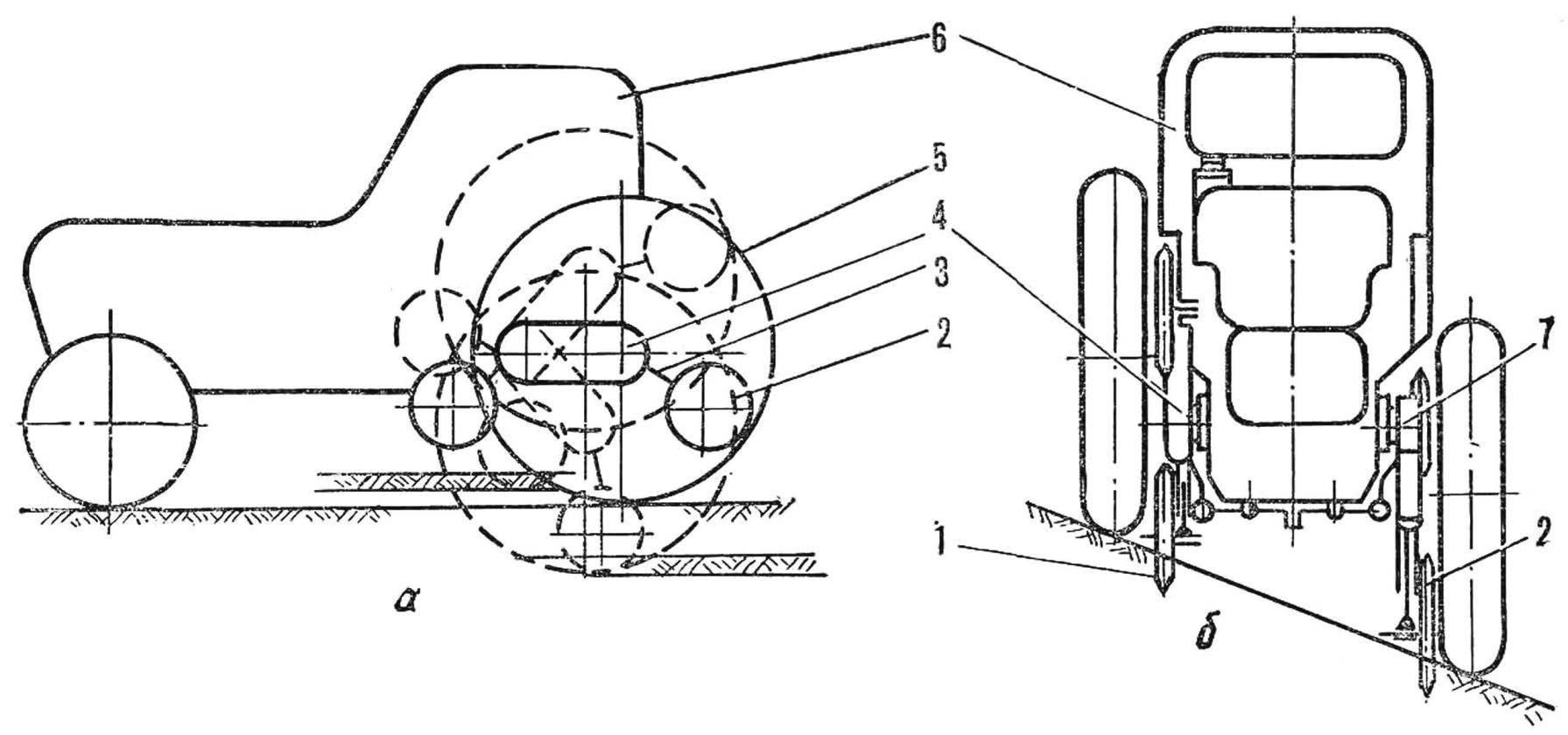 Р и с. 3. Схема трактора с устройством, противодействующим оползанию на склоне (а — вид сбоку, в — вид сзади),