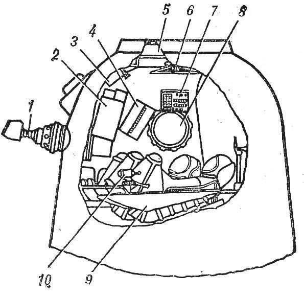 Рис. 3. Спускаемый аппарат