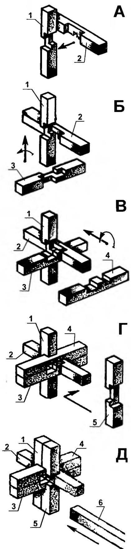 Последовательность сборки головоломки